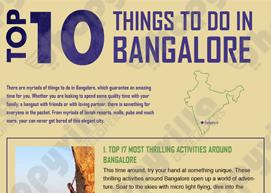 Banglore Visitor