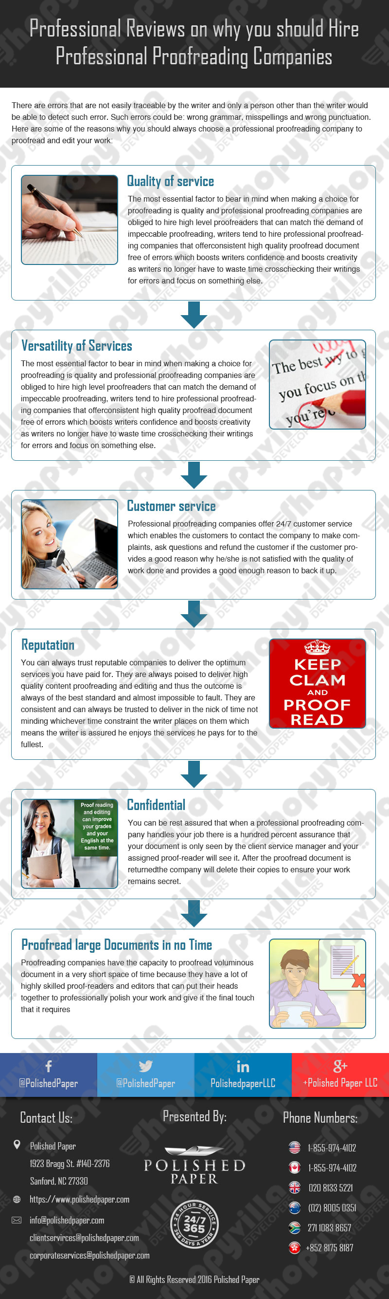 proofreading-infographic-small-shopyvilla-developers